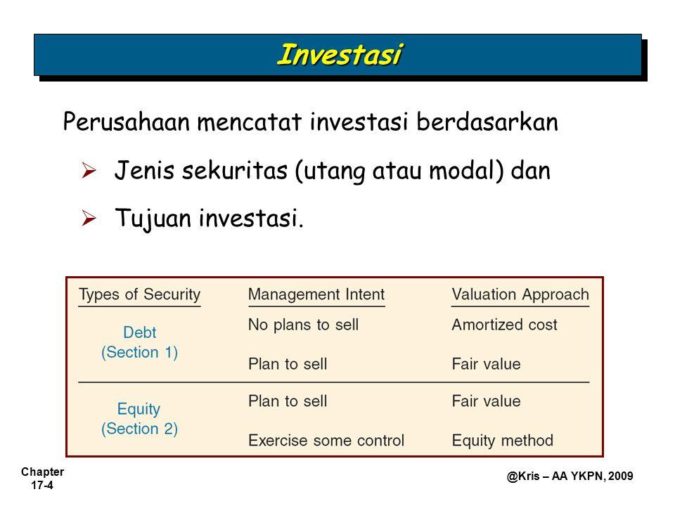 Chapter 17-4 @Kris – AA YKPN, 2009 Perusahaan mencatat investasi berdasarkan  Jenis sekuritas (utang atau modal) dan  Tujuan investasi. InvestasiInv
