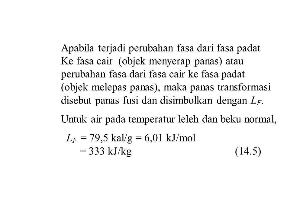 Apabila terjadi perubahan fasa dari fasa padat Ke fasa cair (objek menyerap panas) atau perubahan fasa dari fasa cair ke fasa padat (objek melepas pan