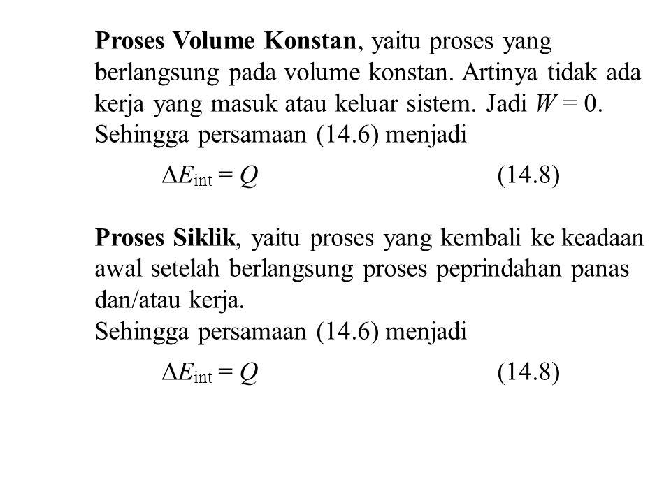 Proses Volume Konstan, yaitu proses yang berlangsung pada volume konstan. Artinya tidak ada kerja yang masuk atau keluar sistem. Jadi W = 0. Sehingga