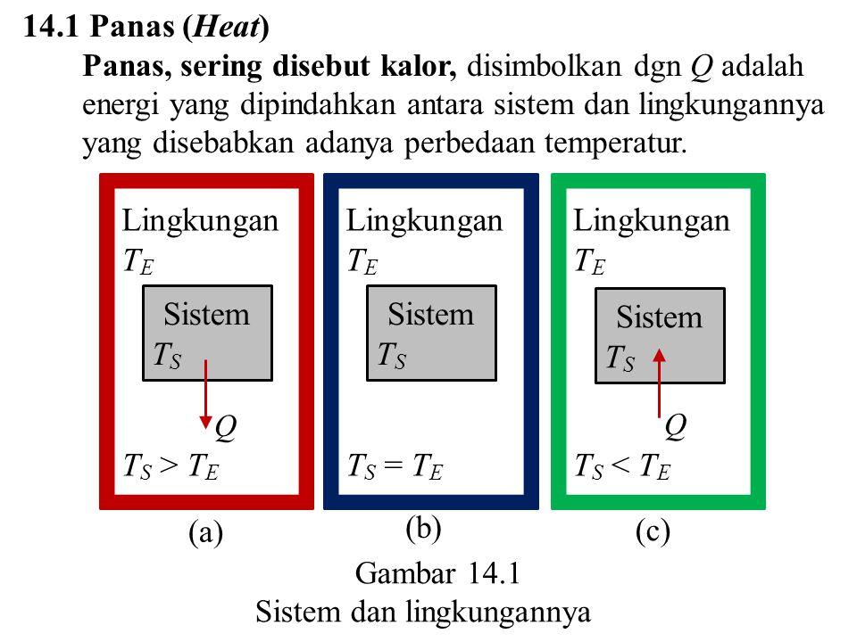 14.1 Panas (Heat) Panas, sering disebut kalor, disimbolkan dgn Q adalah energi yang dipindahkan antara sistem dan lingkungannya yang disebabkan adanya