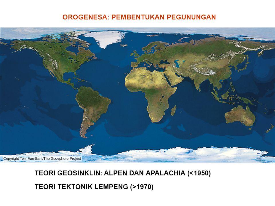 TEORI TEKTONIK LEMPENG (>1970) TEORI GEOSINKLIN: ALPEN DAN APALACHIA (<1950) OROGENESA: PEMBENTUKAN PEGUNUNGAN