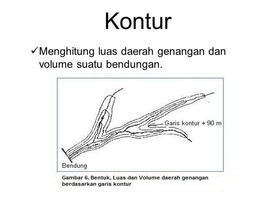 Kontur Menghitung luas daerah genangan dan volume suatu bendungan.