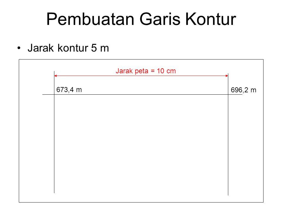Pembuatan Garis Kontur Jarak kontur 5 m 673,4 m 696,2 m Jarak peta = 10 cm