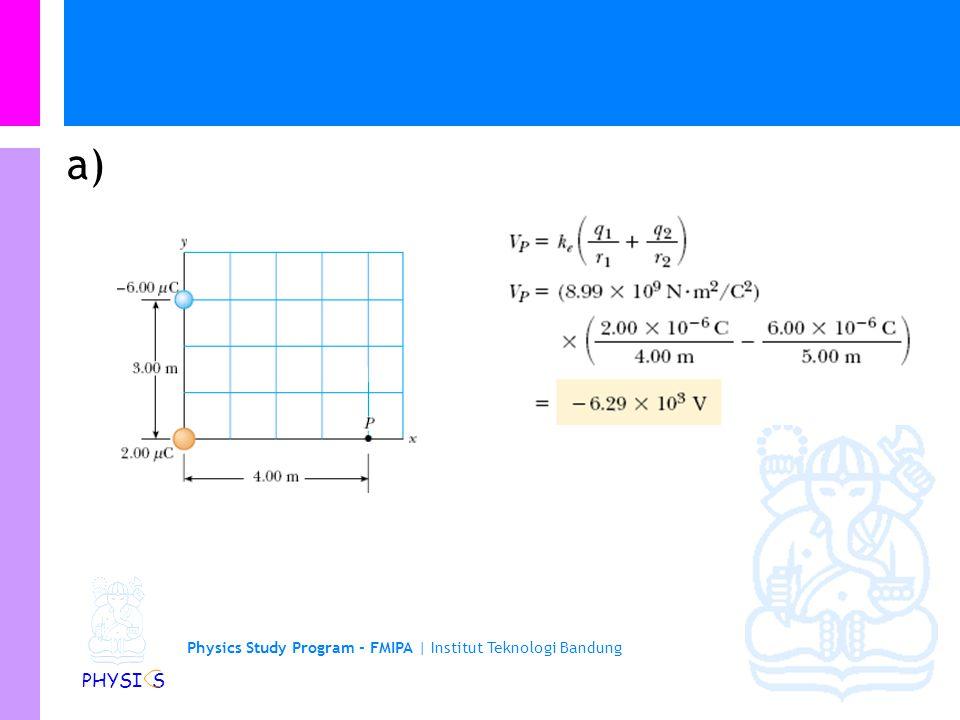 Physics Study Program - FMIPA | Institut Teknologi Bandung PHYSI S Contoh soal Suatu muatan q1 = 2.0  C diletakkan di titik asal koordinat dan sebuah