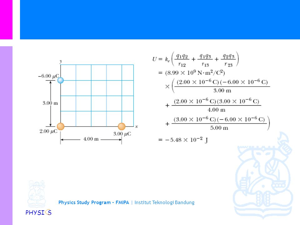Physics Study Program - FMIPA | Institut Teknologi Bandung PHYSI S b)
