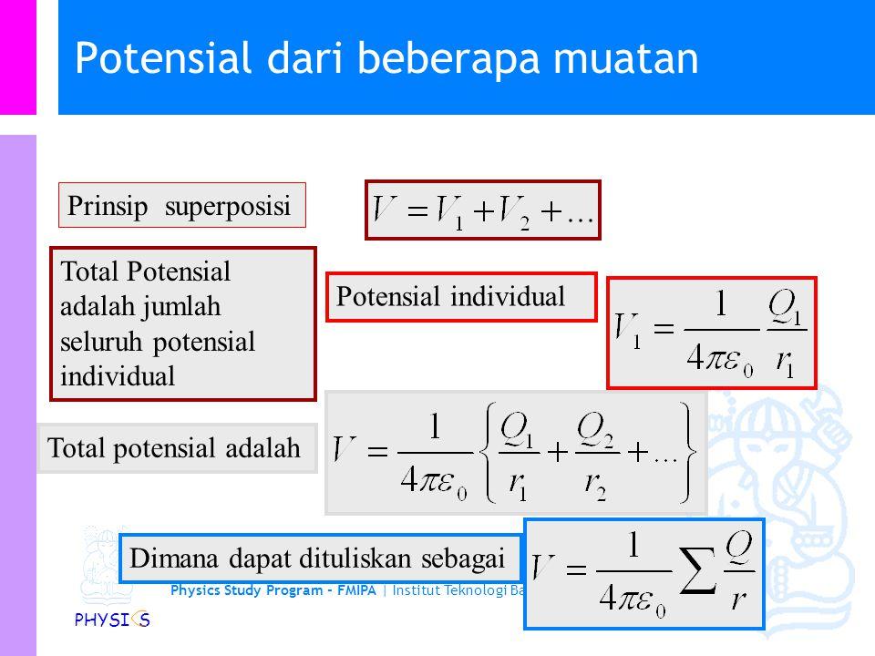 Physics Study Program - FMIPA | Institut Teknologi Bandung PHYSI S Medan-Medan yang berbeda Medan serba-sama Muatan titik Jika lokasi awal (acuan) ada