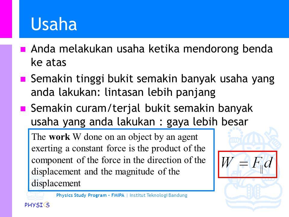 Physics Study Program Faculty of Mathematics and Natural Sciences Institut Teknologi Bandung Usaha & Energi