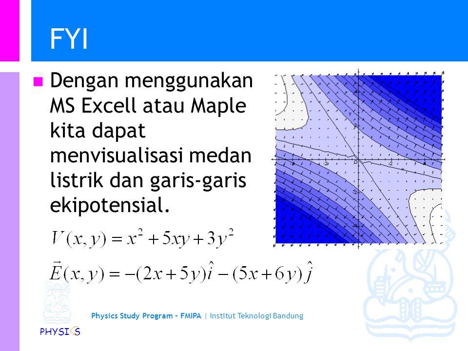Physics Study Program - FMIPA | Institut Teknologi Bandung PHYSI S
