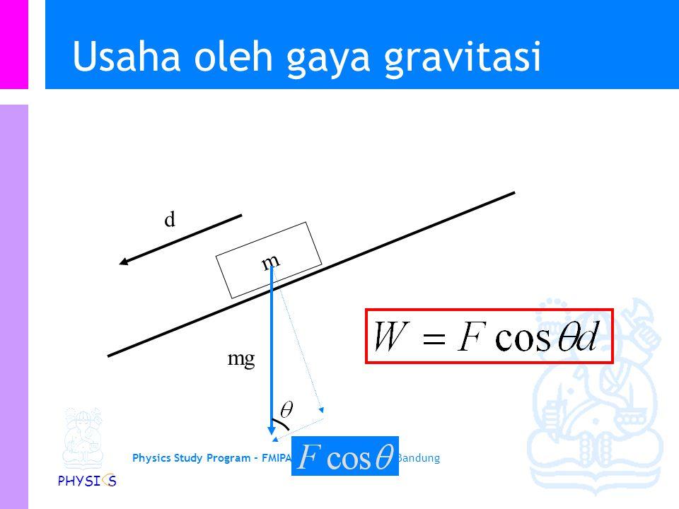 Physics Study Program - FMIPA | Institut Teknologi Bandung PHYSI S Usaha Anda melakukan usaha ketika mendorong benda ke atas Semakin tinggi bukit sema