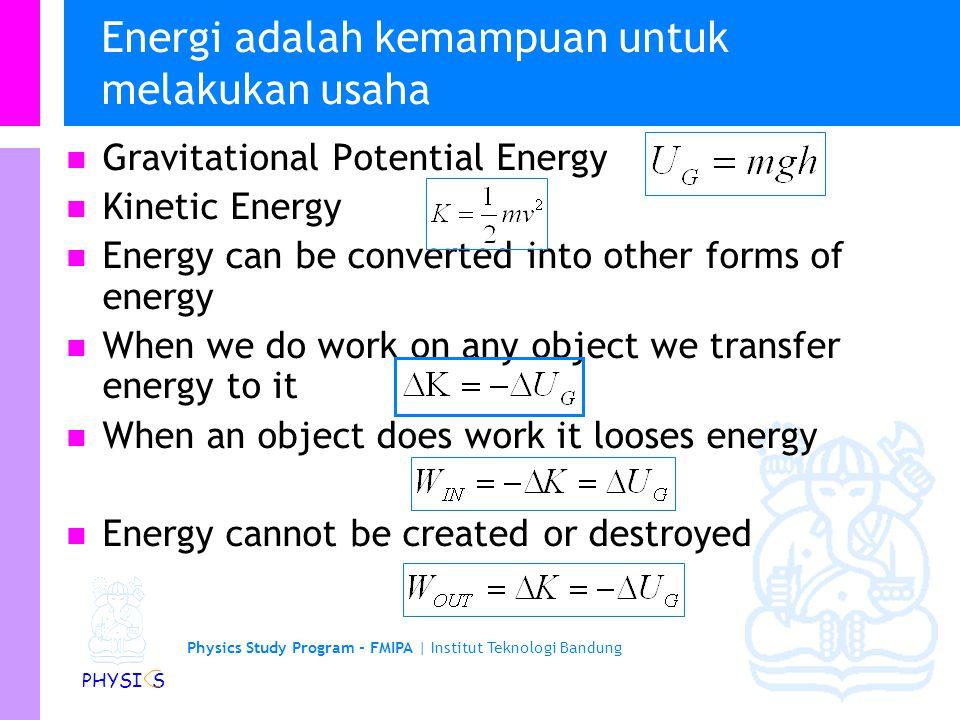 Physics Study Program - FMIPA | Institut Teknologi Bandung PHYSI S Usaha oleh gaya gravitasi… m mg d