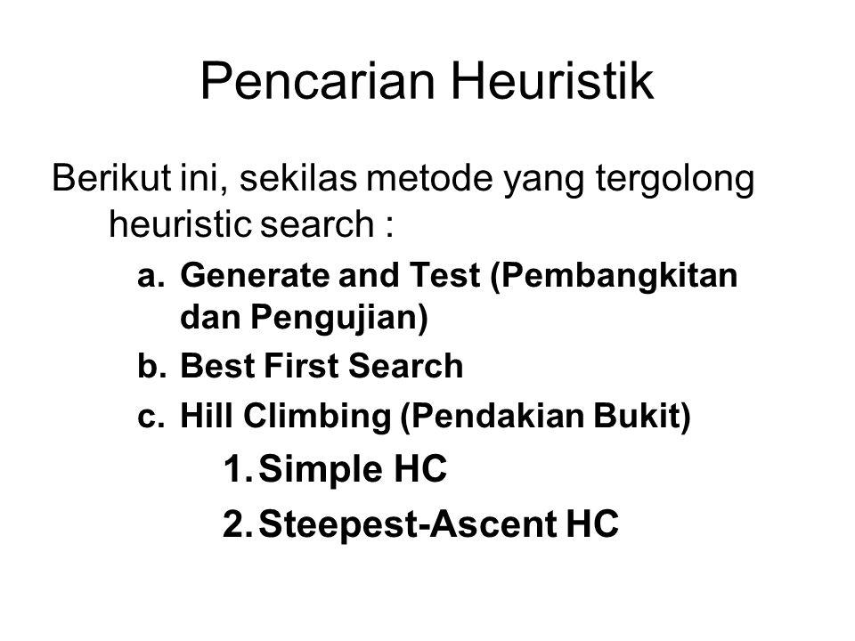 Pencarian Heuristik Berikut ini, sekilas metode yang tergolong heuristic search : a.Generate and Test (Pembangkitan dan Pengujian) b.Best First Search