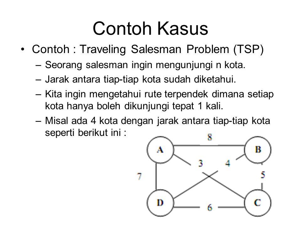 Contoh Kasus Contoh : Traveling Salesman Problem (TSP) –Seorang salesman ingin mengunjungi n kota. –Jarak antara tiap-tiap kota sudah diketahui. –Kita