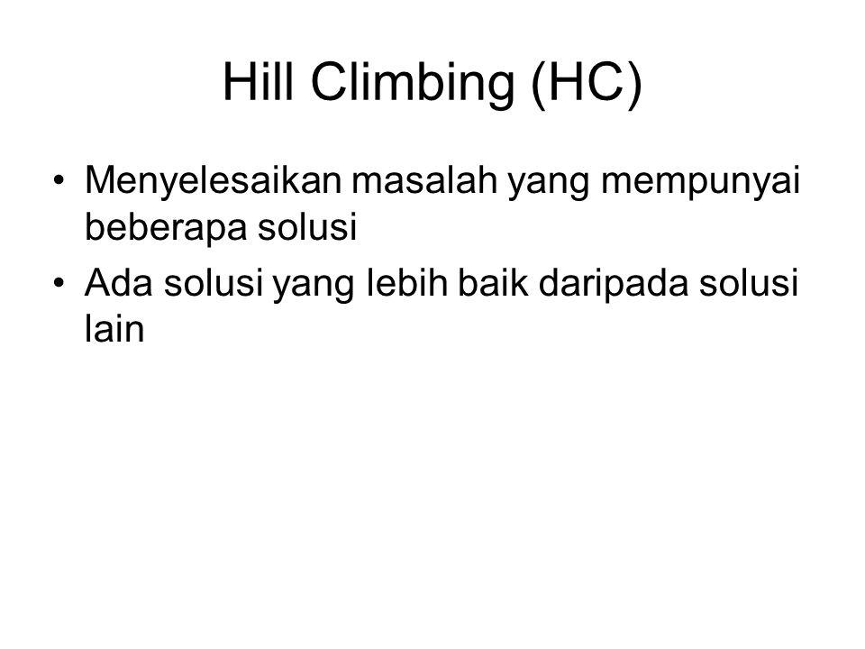 Hill Climbing (HC) Menyelesaikan masalah yang mempunyai beberapa solusi Ada solusi yang lebih baik daripada solusi lain