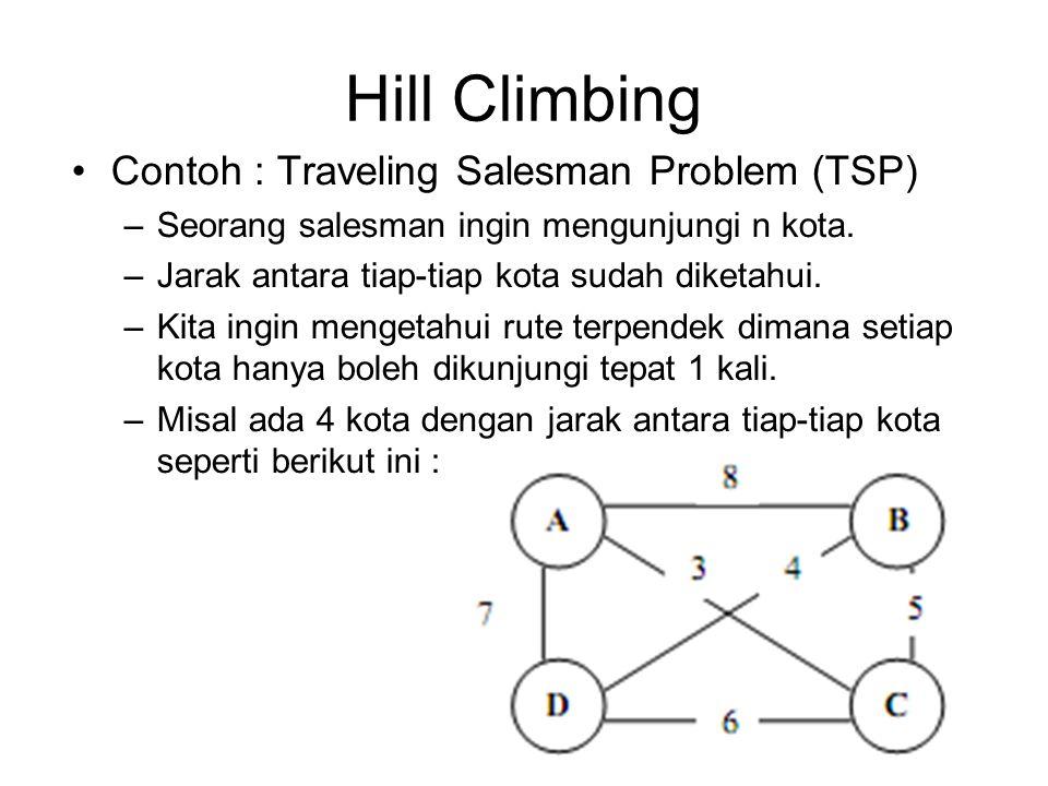 Hill Climbing Contoh : Traveling Salesman Problem (TSP) –Seorang salesman ingin mengunjungi n kota. –Jarak antara tiap-tiap kota sudah diketahui. –Kit