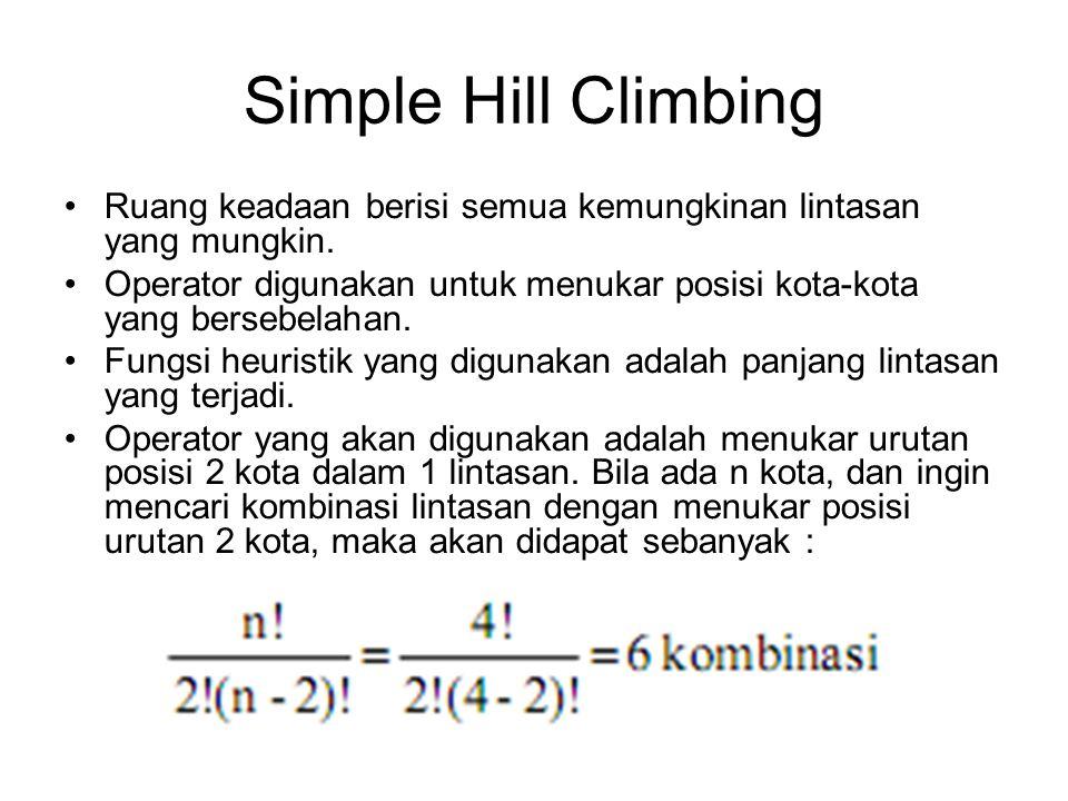 Simple Hill Climbing Ruang keadaan berisi semua kemungkinan lintasan yang mungkin. Operator digunakan untuk menukar posisi kota-kota yang bersebelahan