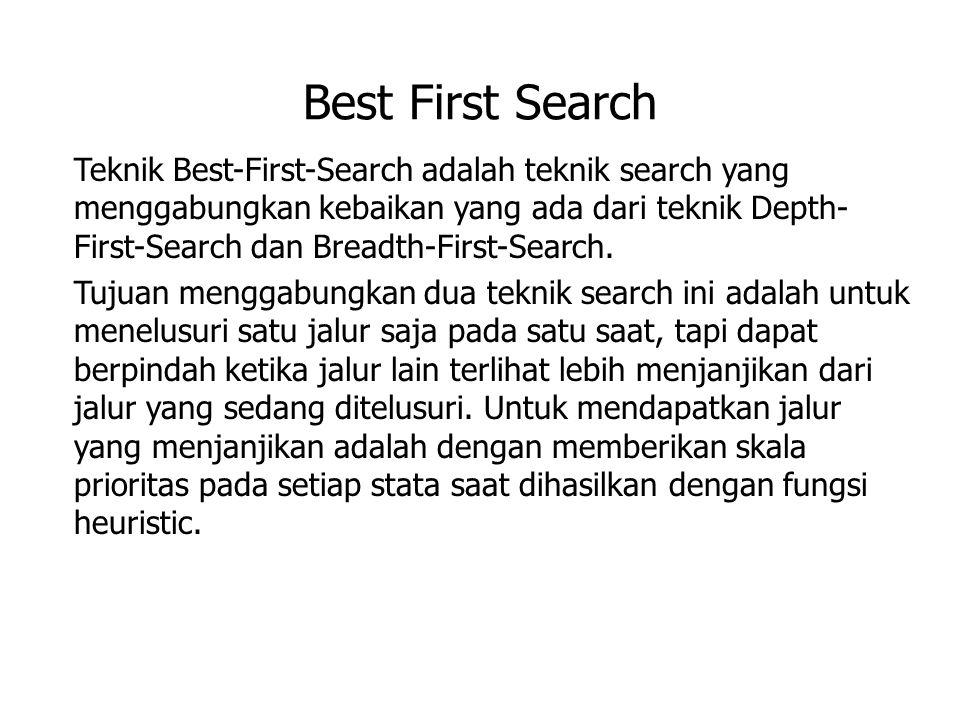 Best First Search Teknik Best-First-Search adalah teknik search yang menggabungkan kebaikan yang ada dari teknik Depth- First-Search dan Breadth-First-Search.
