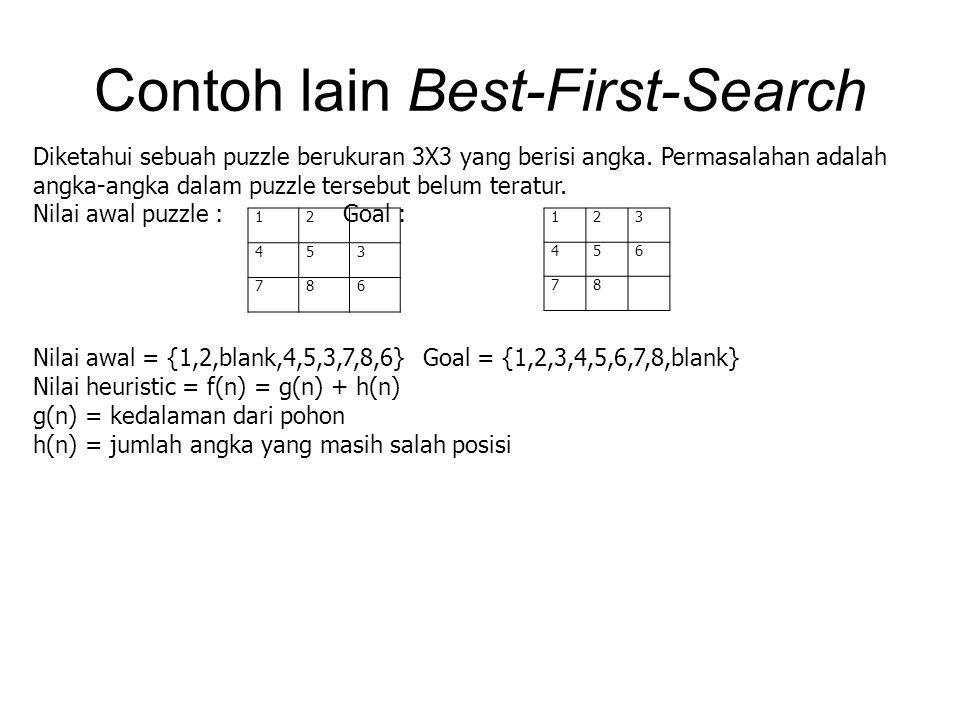 Contoh lain Best-First-Search Diketahui sebuah puzzle berukuran 3X3 yang berisi angka. Permasalahan adalah angka-angka dalam puzzle tersebut belum ter