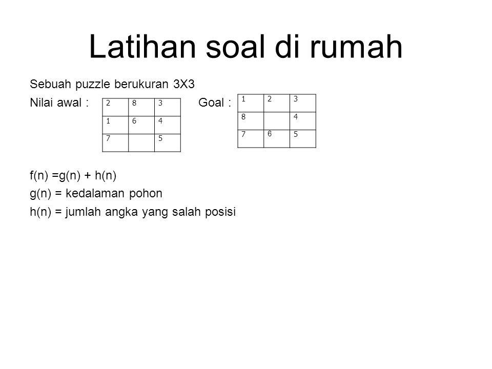 Latihan soal di rumah Sebuah puzzle berukuran 3X3 Nilai awal : Goal : f(n) =g(n) + h(n) g(n) = kedalaman pohon h(n) = jumlah angka yang salah posisi 283 164 75 123 84 7 6 5