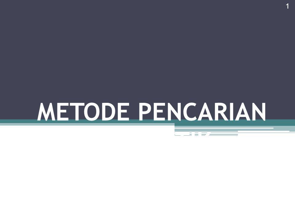 METODE PENCARIAN HEURISTIK 1