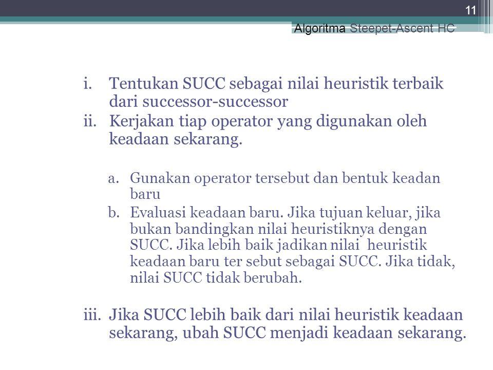 i.Tentukan SUCC sebagai nilai heuristik terbaik dari successor-successor ii.Kerjakan tiap operator yang digunakan oleh keadaan sekarang. a.Gunakan ope