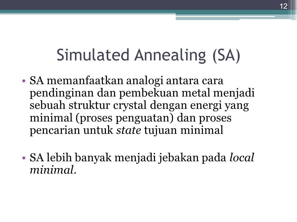 Simulated Annealing (SA) SA memanfaatkan analogi antara cara pendinginan dan pembekuan metal menjadi sebuah struktur crystal dengan energi yang minima