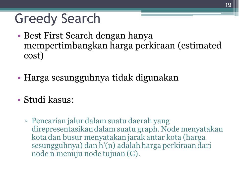 Greedy Search Best First Search dengan hanya mempertimbangkan harga perkiraan (estimated cost) Harga sesungguhnya tidak digunakan Studi kasus: ▫Pencar