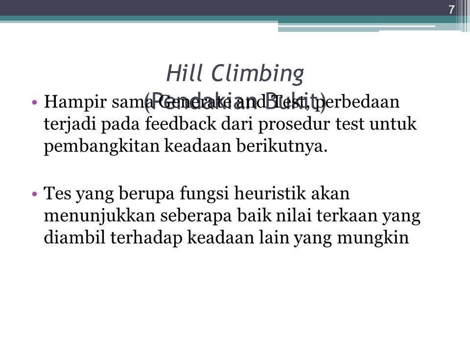 Hill Climbing (Pendakian Bukit) Hampir sama Generate and Test, perbedaan terjadi pada feedback dari prosedur test untuk pembangkitan keadaan berikutny