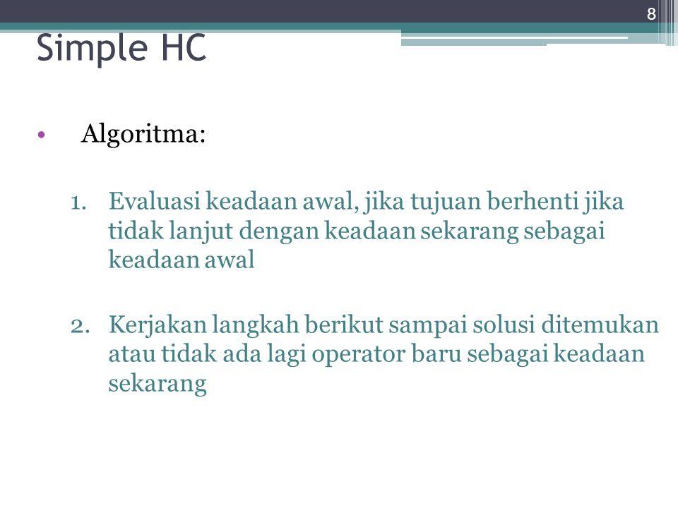 Simple HC Algoritma: 1.Evaluasi keadaan awal, jika tujuan berhenti jika tidak lanjut dengan keadaan sekarang sebagai keadaan awal 2.Kerjakan langkah b