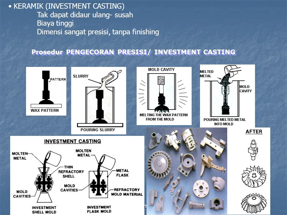 By : Oknovia SusantiLaboratorium Metalurgi7 KERAMIK (INVESTMENT CASTING) Tak dapat didaur ulang- susah Biaya tinggi Dimensi sangat presisi, tanpa finishing Prosedur PENGECORAN PRESISI/ INVESTMENT CASTING