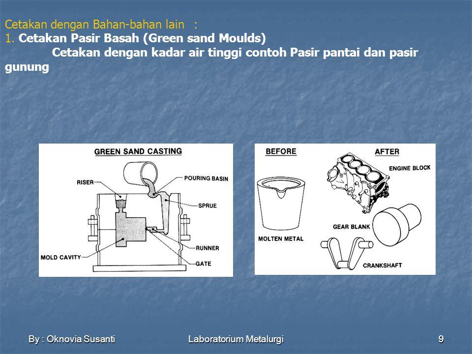 By : Oknovia SusantiLaboratorium Metalurgi9 Cetakan dengan Bahan-bahan lain: 1. Cetakan Pasir Basah (Green sand Moulds) Cetakan dengan kadar air tingg