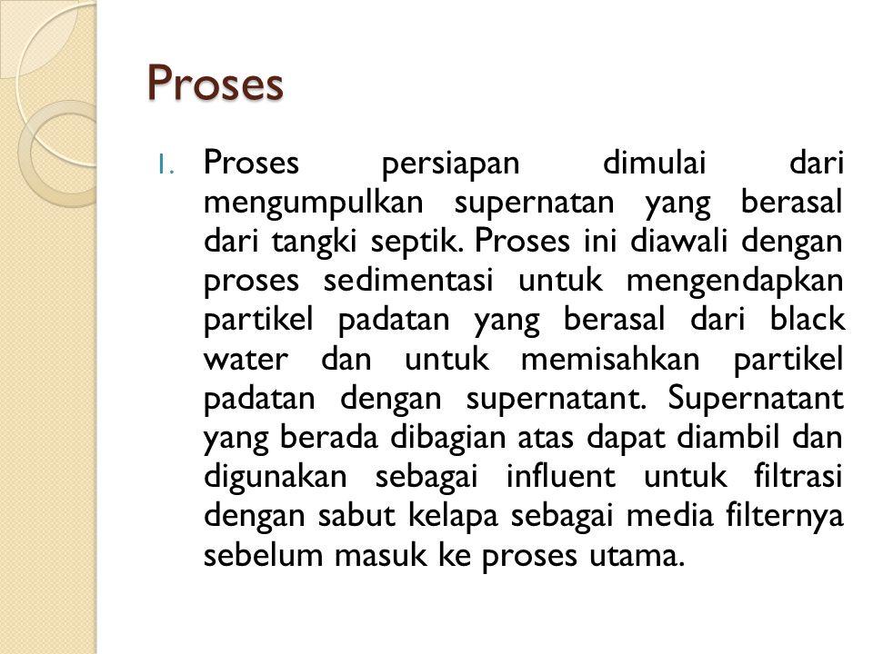 Proses 1. Proses persiapan dimulai dari mengumpulkan supernatan yang berasal dari tangki septik. Proses ini diawali dengan proses sedimentasi untuk me