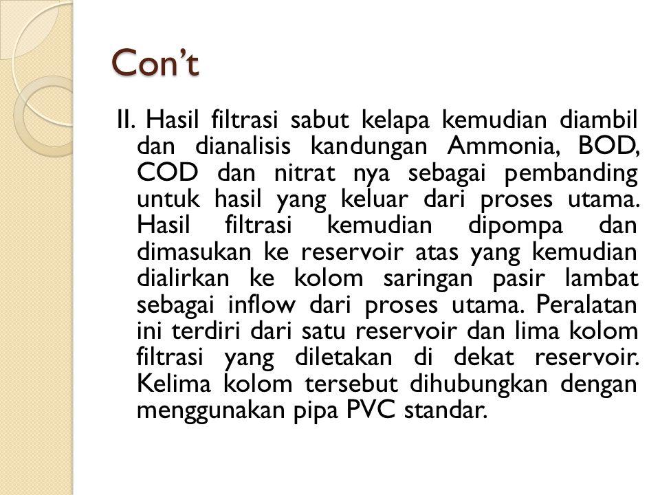 Con't II. Hasil filtrasi sabut kelapa kemudian diambil dan dianalisis kandungan Ammonia, BOD, COD dan nitrat nya sebagai pembanding untuk hasil yang k