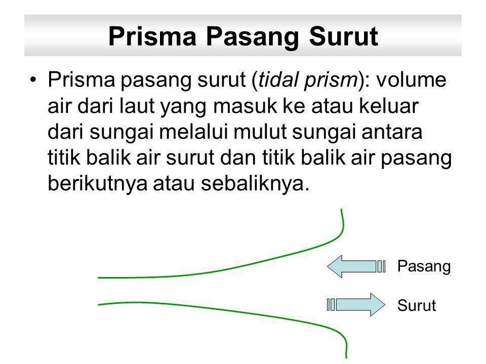 Prisma Pasang Surut Prisma pasang surut (tidal prism): volume air dari laut yang masuk ke atau keluar dari sungai melalui mulut sungai antara titik balik air surut dan titik balik air pasang berikutnya atau sebaliknya.