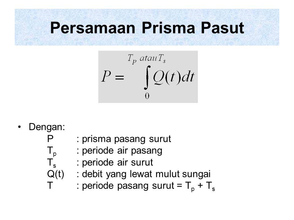 Persamaan Prisma Pasut Dengan: P : prisma pasang surut T p : periode air pasang T s : periode air surut Q(t) : debit yang lewat mulut sungai T : periode pasang surut = T p + T s