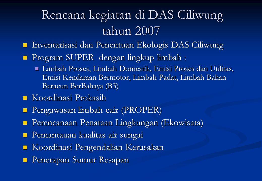 Rencana kegiatan di DAS Ciliwung tahun 2007 Rencana kegiatan di DAS Ciliwung tahun 2007 Inventarisasi dan Penentuan Ekologis DAS Ciliwung Inventarisas