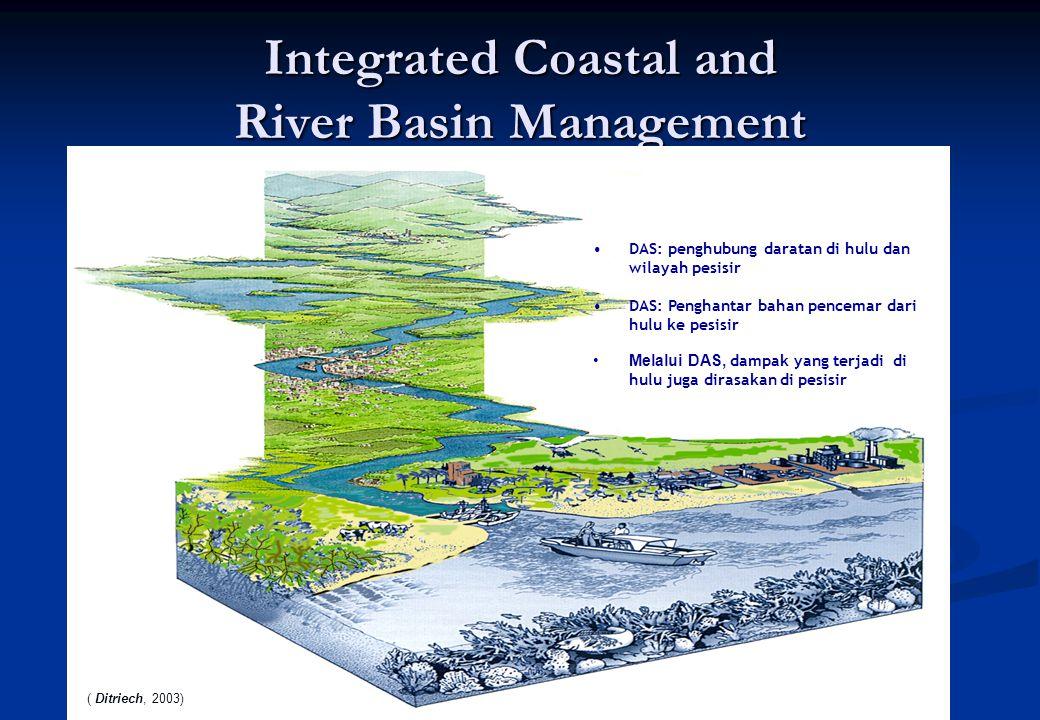 Integrated Coastal and River Basin Management DAS: penghubung daratan di hulu dan wilayah pesisir Melalui DAS, dampak yang terjadi di hulu juga dirasa