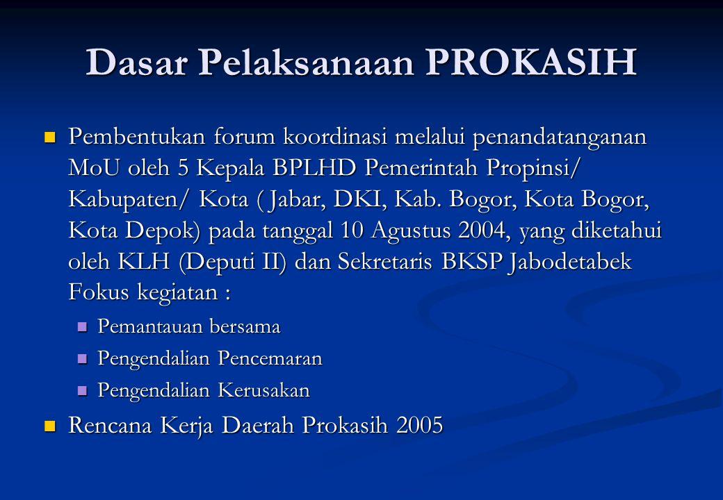 Dasar Pelaksanaan PROKASIH Pembentukan forum koordinasi melalui penandatanganan MoU oleh 5 Kepala BPLHD Pemerintah Propinsi/ Kabupaten/ Kota ( Jabar,