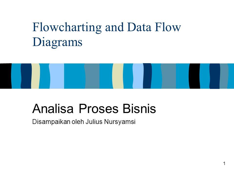 1 Flowcharting and Data Flow Diagrams Analisa Proses Bisnis Disampaikan oleh Julius Nursyamsi