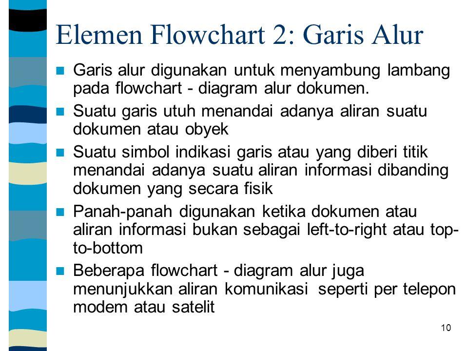 10 Elemen Flowchart 2: Garis Alur Garis alur digunakan untuk menyambung lambang pada flowchart - diagram alur dokumen.
