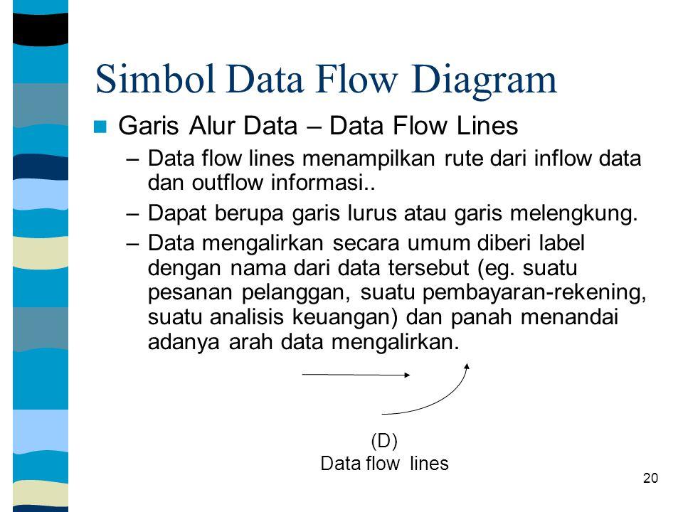 20 Simbol Data Flow Diagram Garis Alur Data – Data Flow Lines –Data flow lines menampilkan rute dari inflow data dan outflow informasi..