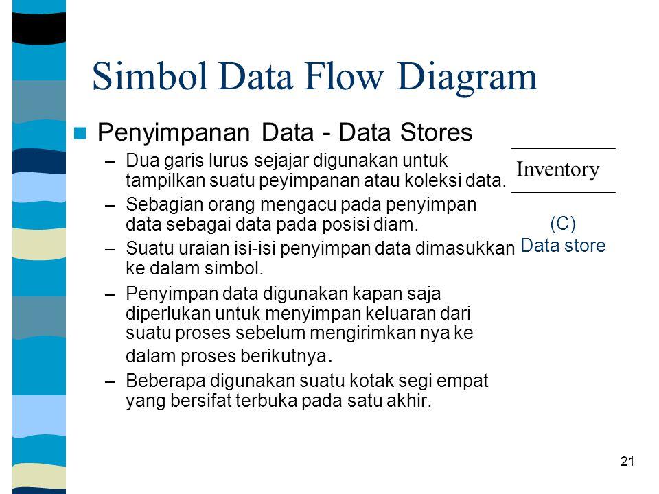 21 Simbol Data Flow Diagram Penyimpanan Data - Data Stores –Dua garis lurus sejajar digunakan untuk tampilkan suatu peyimpanan atau koleksi data.