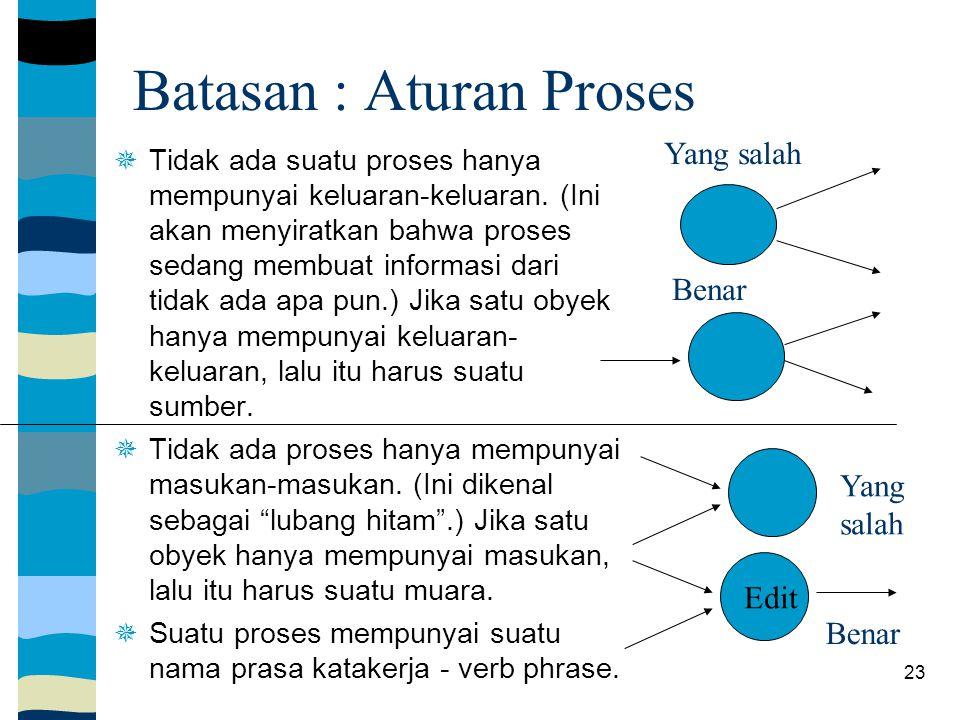 23 Batasan : Aturan Proses  Tidak ada suatu proses hanya mempunyai keluaran-keluaran.