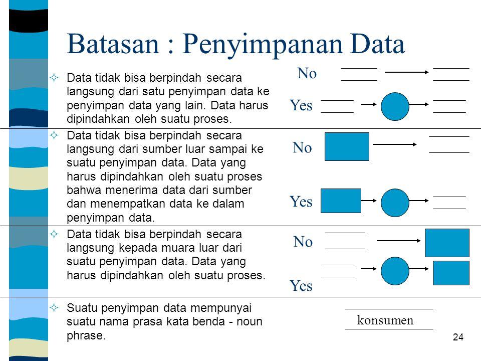 24 Batasan : Penyimpanan Data  Data tidak bisa berpindah secara langsung dari satu penyimpan data ke penyimpan data yang lain.