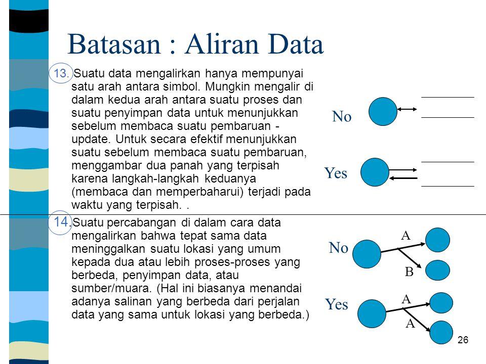 26 Batasan : Aliran Data 13.Suatu data mengalirkan hanya mempunyai satu arah antara simbol.