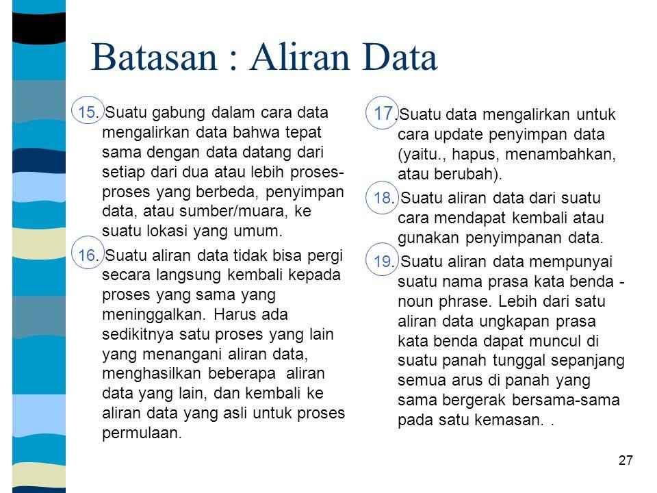 27 Batasan : Aliran Data 15.