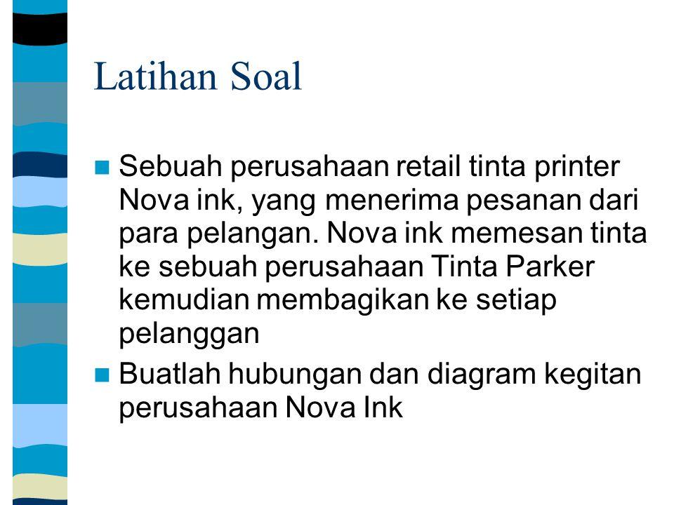 Latihan Soal Sebuah perusahaan retail tinta printer Nova ink, yang menerima pesanan dari para pelangan.