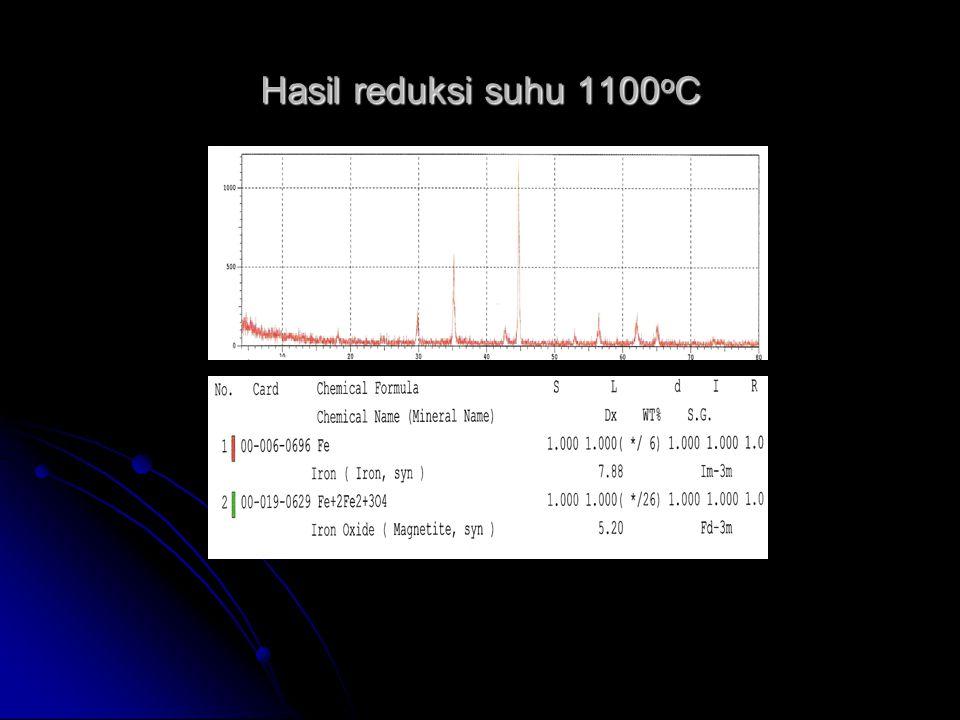 Hasil reduksi suhu 1100 o C