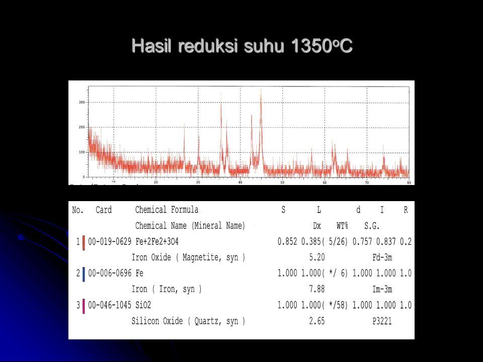 Hasil reduksi suhu 1350 o C