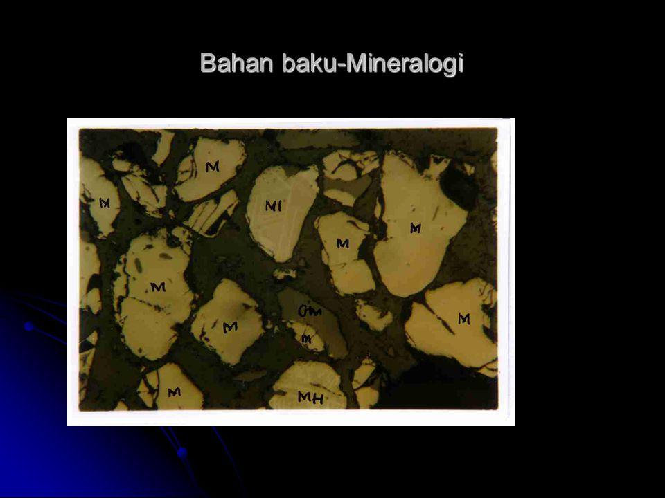 Bahan baku-Mineralogi