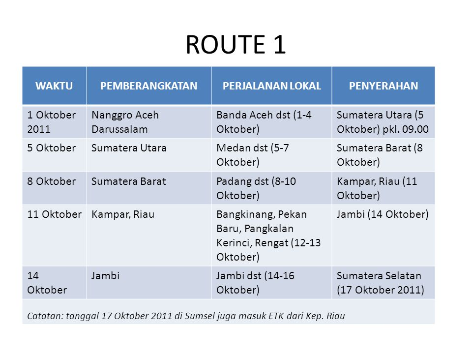ROUTE 1 WAKTUPEMBERANGKATANPERJALANAN LOKALPENYERAHAN 1 Oktober 2011 Nanggro Aceh Darussalam Banda Aceh dst (1-4 Oktober) Sumatera Utara (5 Oktober) p
